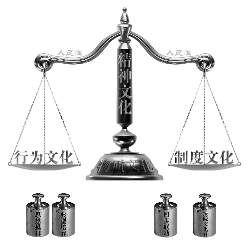顾永忠:以审判为中心背景下的刑事辩护突出问题研究(上)